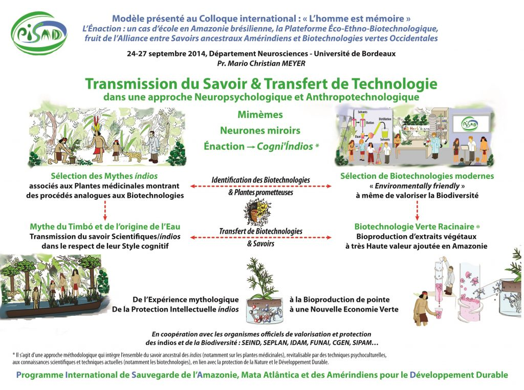 transmission-du-savoirtransfert-de-technologie_neurosciences_universite-de-bordeaux_fr-1